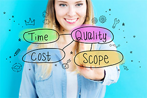 Time Cost Quality Scope