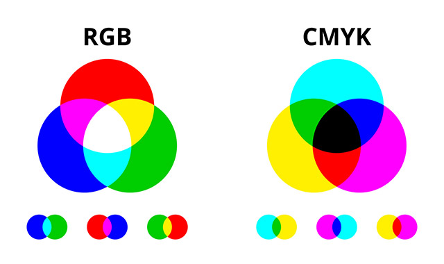 CMYK vs RGB colour model