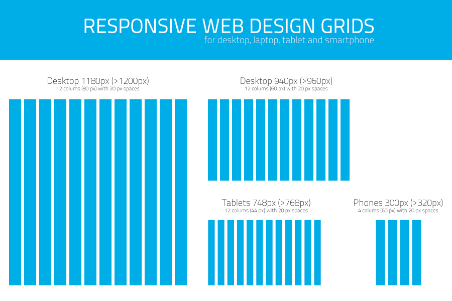 Responsive Website Grid